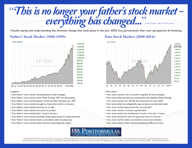 This is no longer your father's stock market