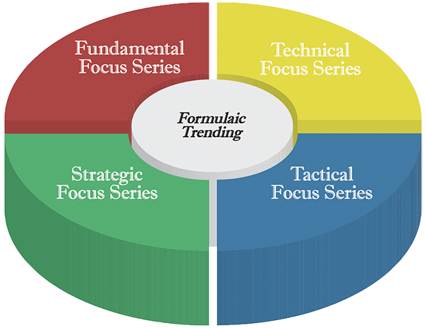 Four Investment Series